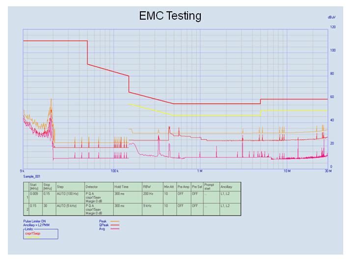 Evercore le19 ac cob led modules