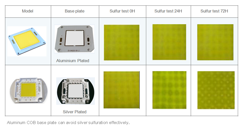 Evercore most popular outside garden lights from China for distribution-3