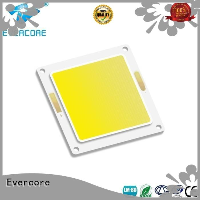 small outside led porch lights tunnel for lighting Evercore