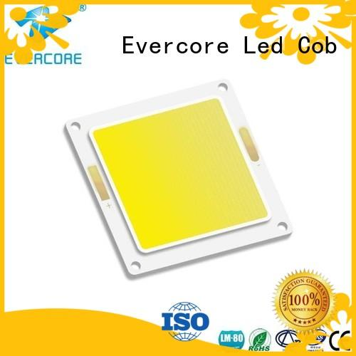20w80w outside downlights led exporter for distribution Evercore