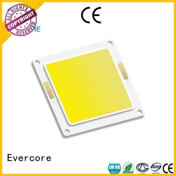 Evercore street buy outside lights from China for distribution