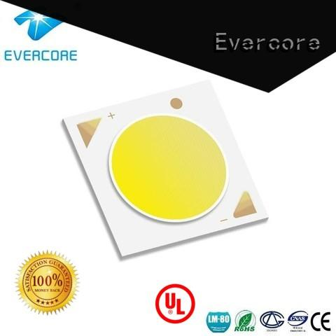 cheap Led Cob Chip mirror manufacturer for distribution