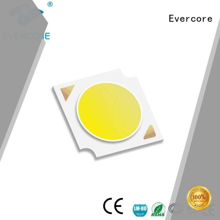 full spectrum led Evercore Grow lamps