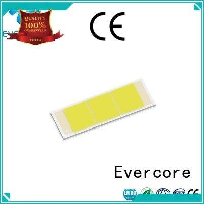 cob