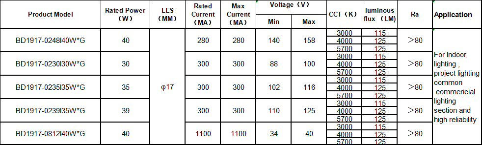 best cob led chip bd13105 factory for sale-1