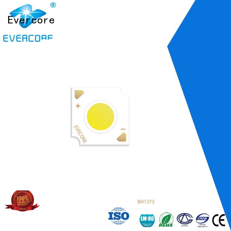 Evercore new Automotive COB looking for a buyer for merchant