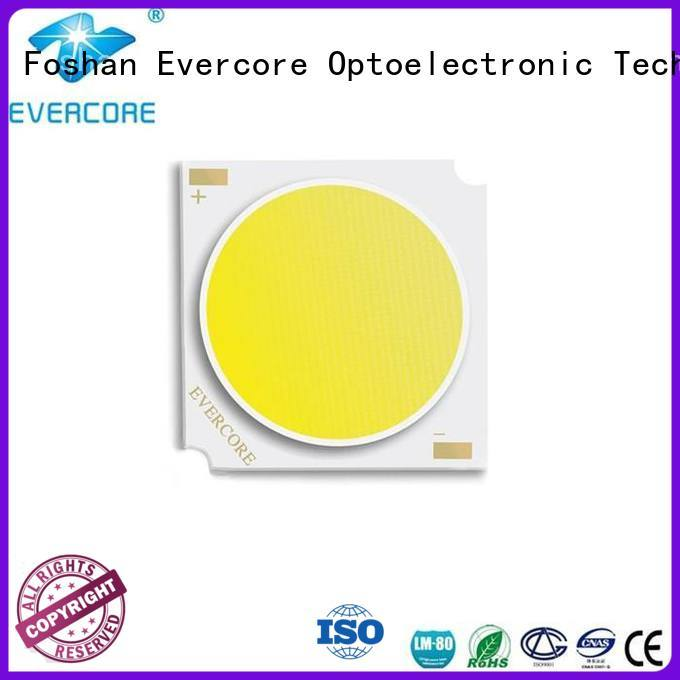 front lighting for commercial spaces 7w12w for lighting Evercore