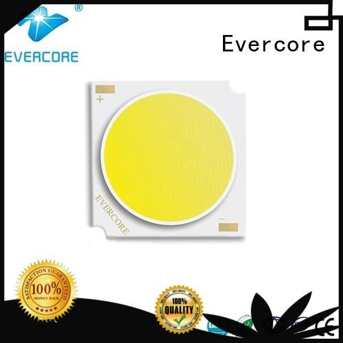cob led downlight 7w12w for lighting Evercore