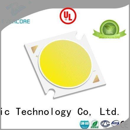 high cri cobs led manufacturer led Evercore Brand commercial lighting cob