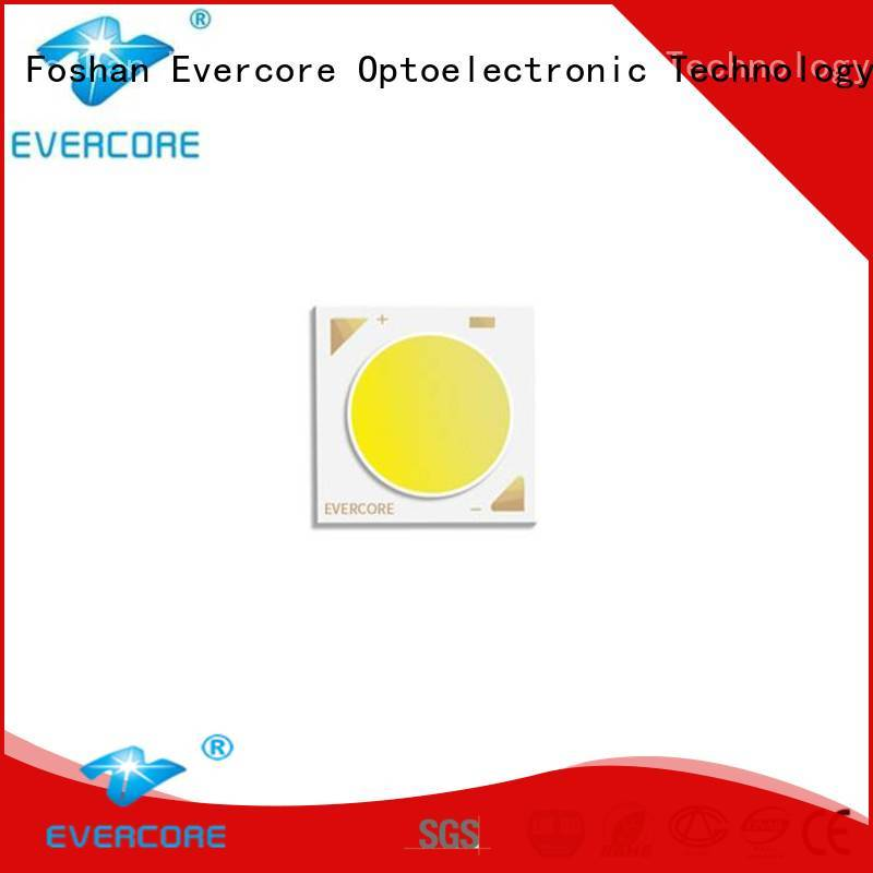 cheap 12v cob led manufacturer for sale